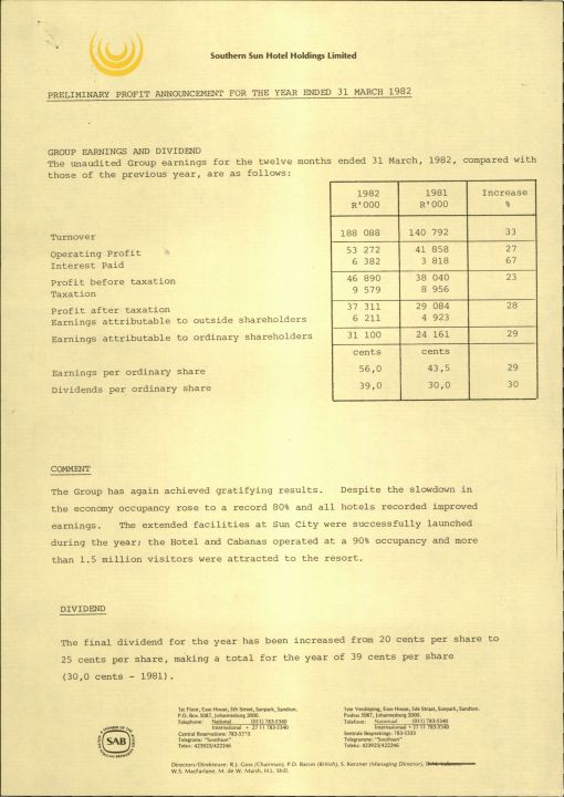 Southern Sun Hotel Holdings Preliminary Profit Announcement At 31 March 1982