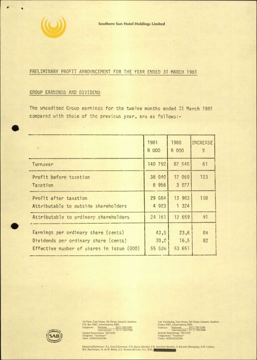 Southern Sun Hotel Holdings Preliminary Profit Report At 31 March 1981 On Letterhead