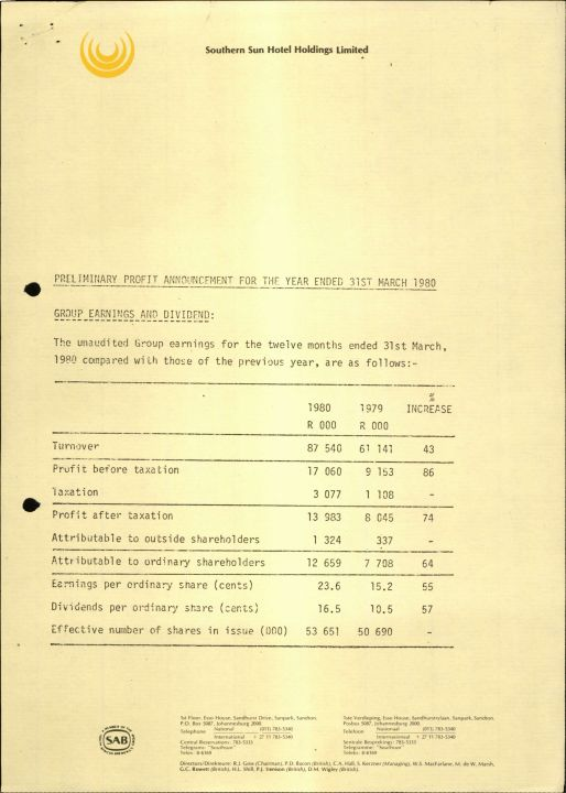 Southern Sun Hotel Holdings Preliminary Report At 31 March 1980