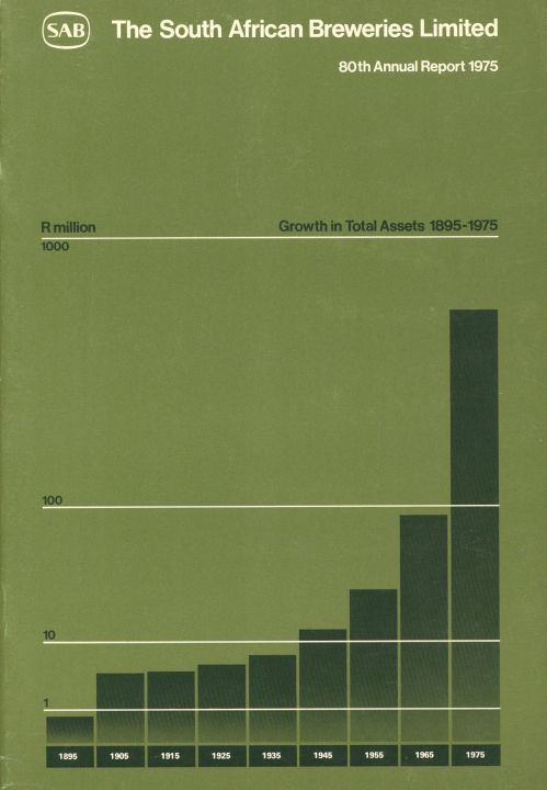 South African Breweries - 80th Annual Report 1975