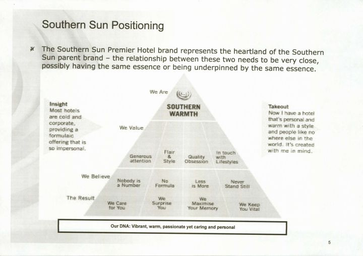 Southern Sun Branding & Positioning Document